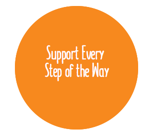 Support Every Step of the Way.png