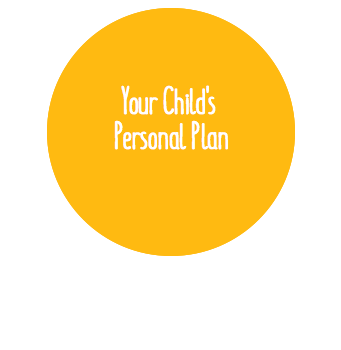 Your Child's Personal Plan.png